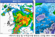 -부산, 경남남해안 매우 강한 비, 강풍 유의-