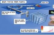 최첨단암치료용중입자가속기구축 사업재개
